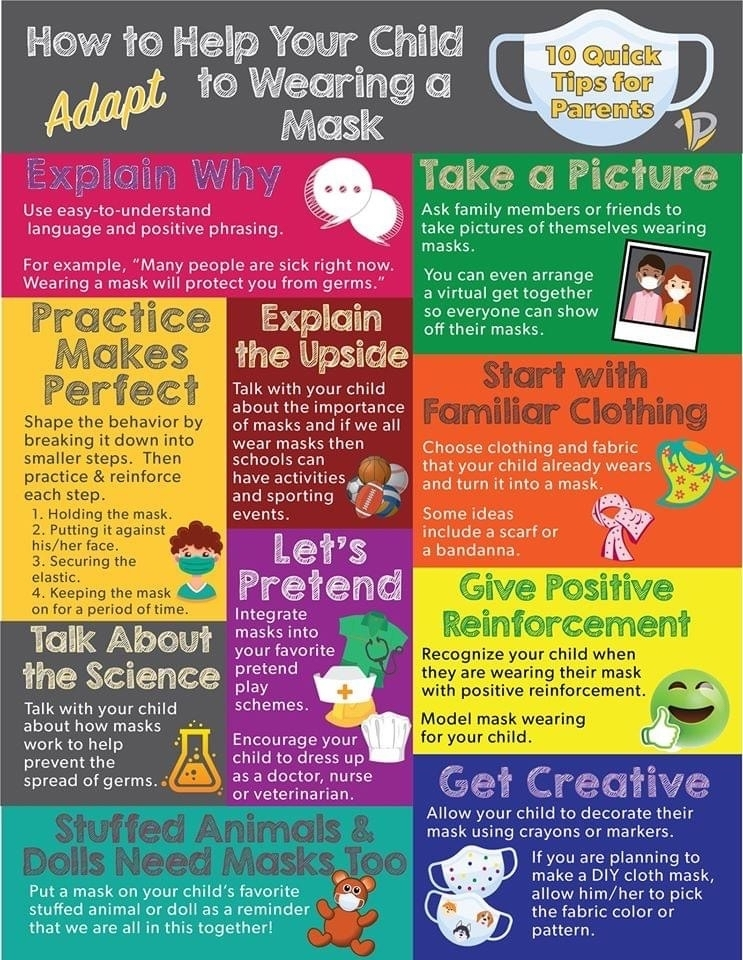 Tips For Helping Your Child Adjust To Wearing Masks!