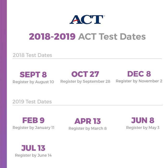 2018-19 ACT TEST DATES!